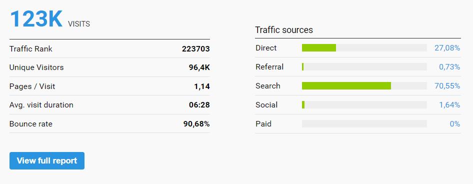 Najpopularniejszy blog prawniczy, jaki ostatnio znaleźliśmy